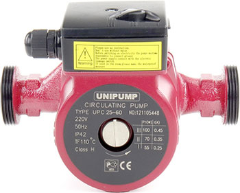 Насос Unipump UPС 25-60 180 50058 садовый насос unipump jet40s