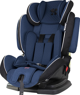Автокресло Lorelli LB-361 Magic premium 9-36 кг Синий / Blue 10070851842