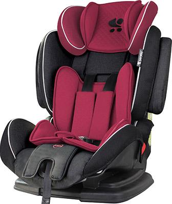 Автокресло Lorelli LB-361 Magic premium 9-36 кг Черно-красный / Black&Red 10070851800 автокресло parusok samoon lux 9 36 кг красный