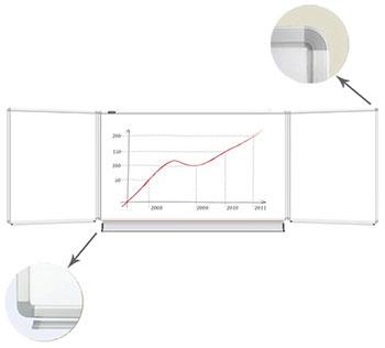 тарелка это твой день белая 13 5 х 12 5 см 5066416 Доска магнитно-маркерная Brauberg 3-х элементная (100х150/300 см) 5 рабочих поверхн. белая 231708
